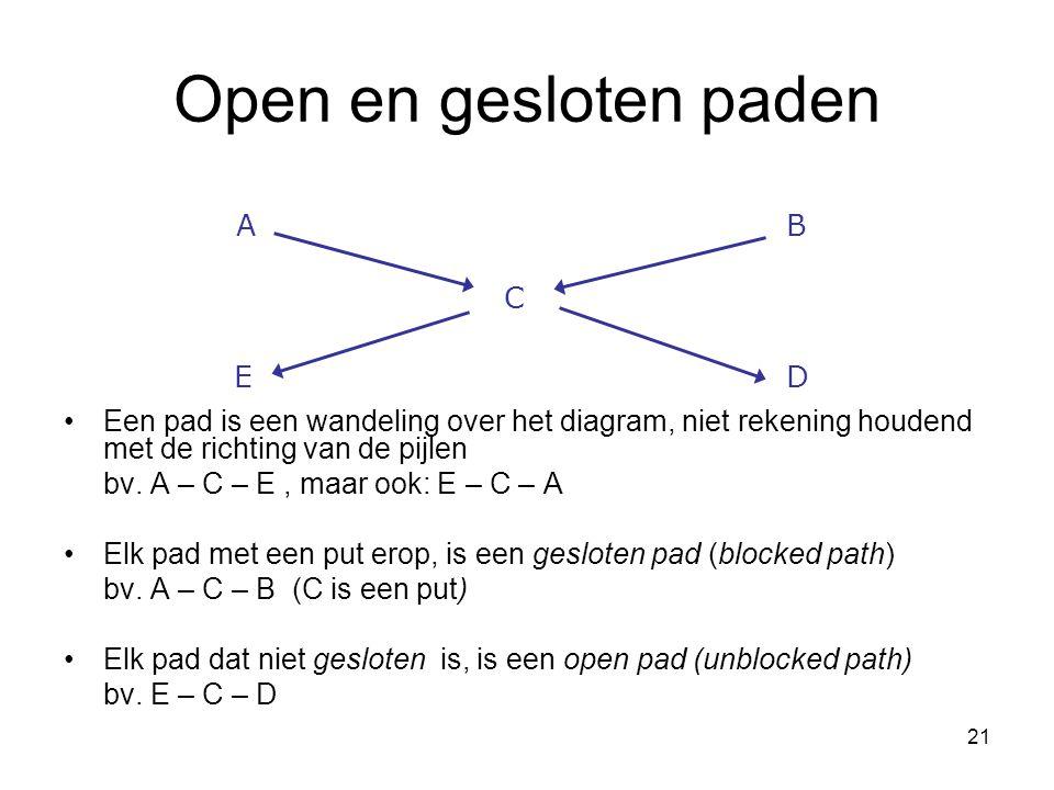 Open en gesloten paden A B C E D
