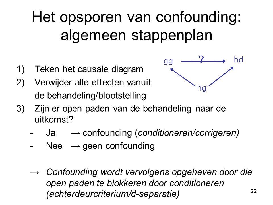 Het opsporen van confounding: algemeen stappenplan