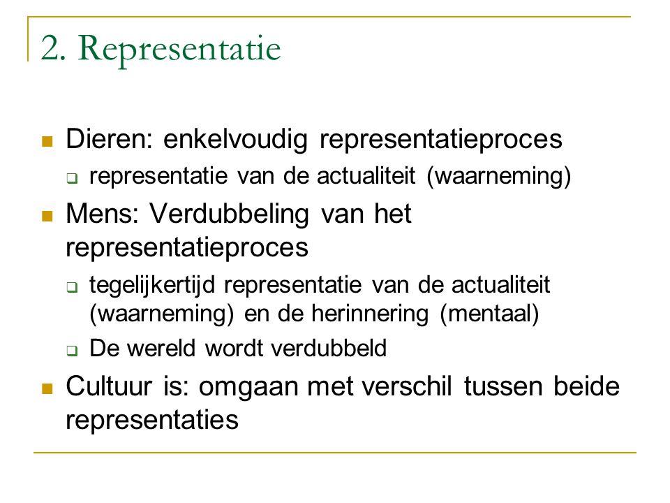 2. Representatie Dieren: enkelvoudig representatieproces