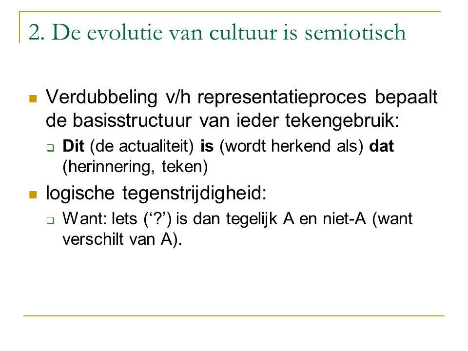 2. De evolutie van cultuur is semiotisch