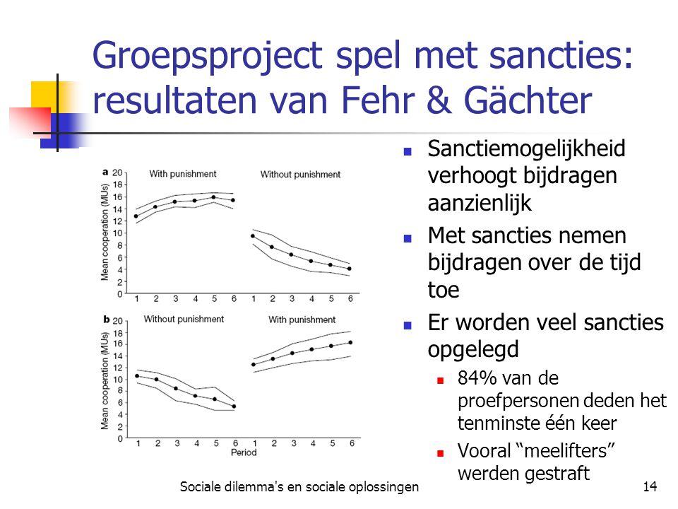 Groepsproject spel met sancties: resultaten van Fehr & Gächter