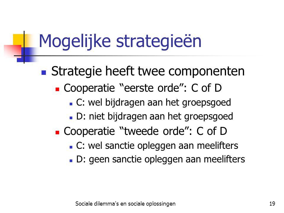 Mogelijke strategieën