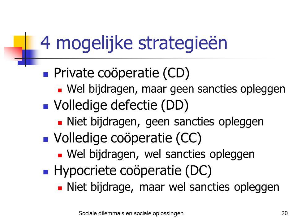 4 mogelijke strategieën