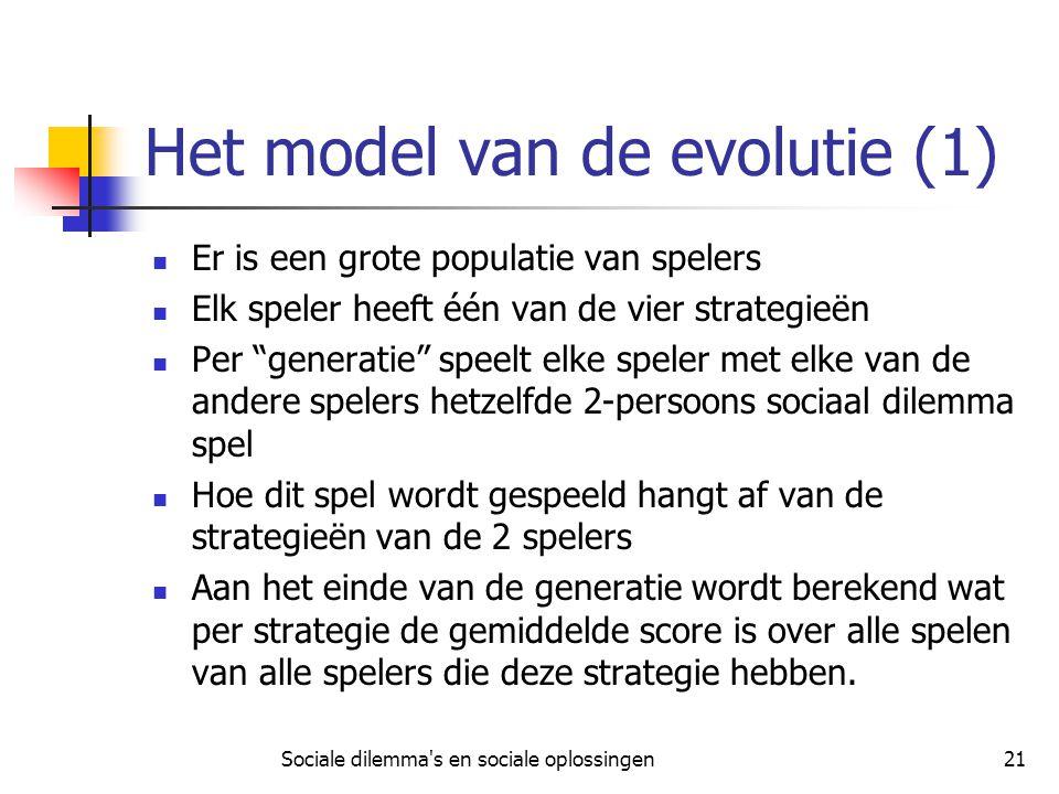 Het model van de evolutie (1)