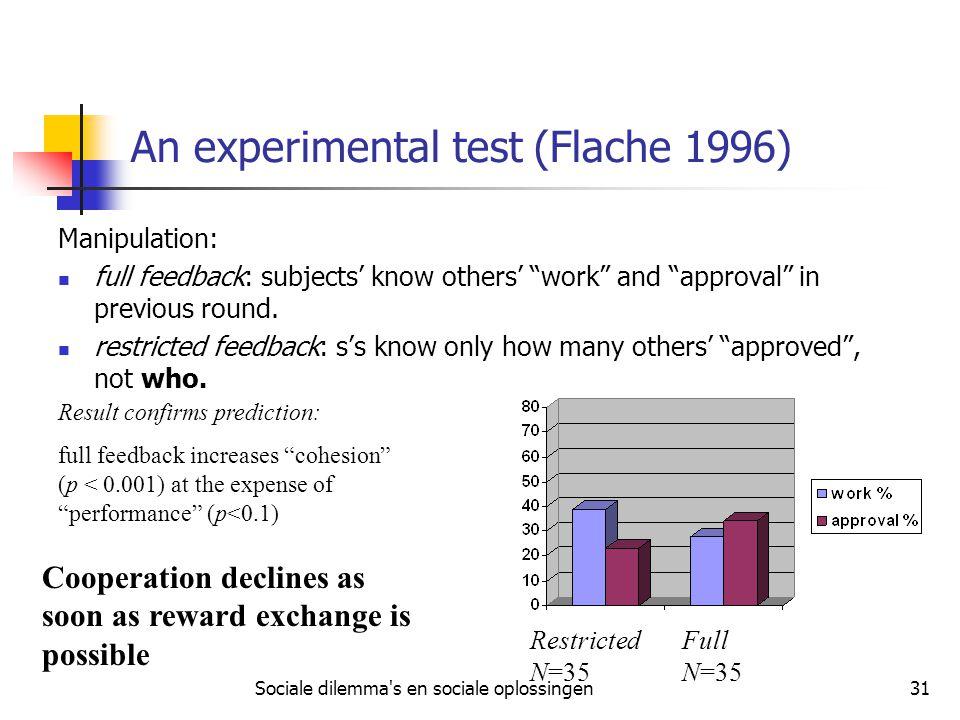 An experimental test (Flache 1996)