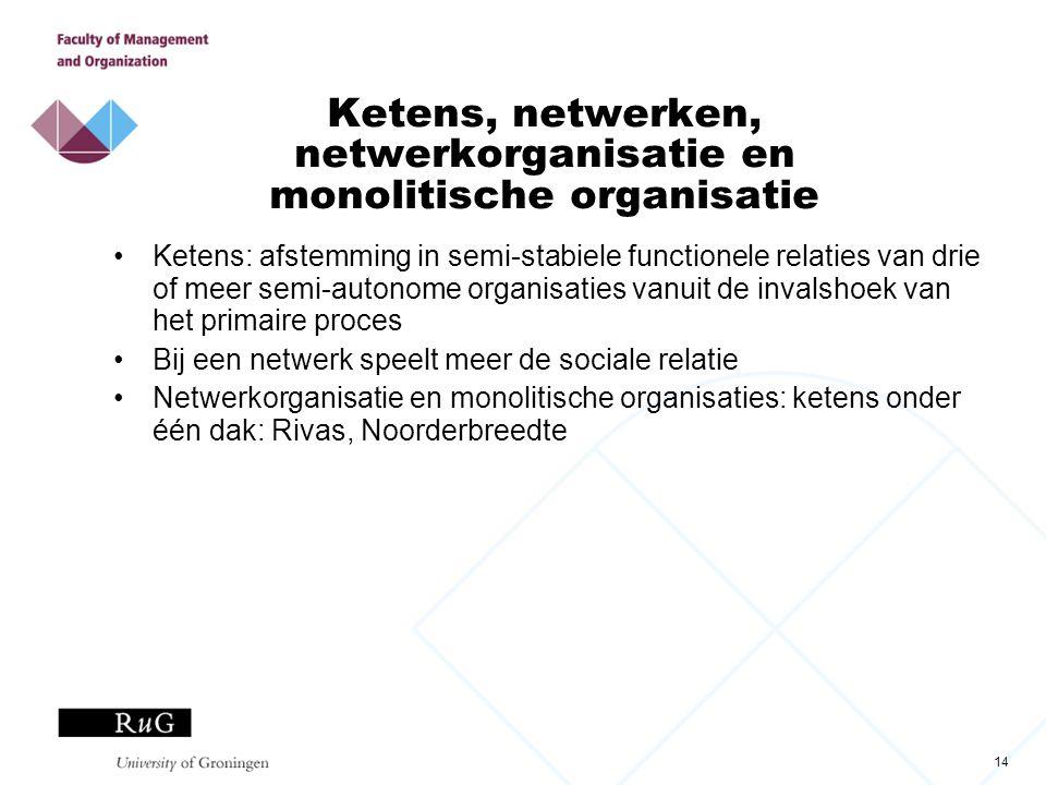 Ketens, netwerken, netwerkorganisatie en monolitische organisatie