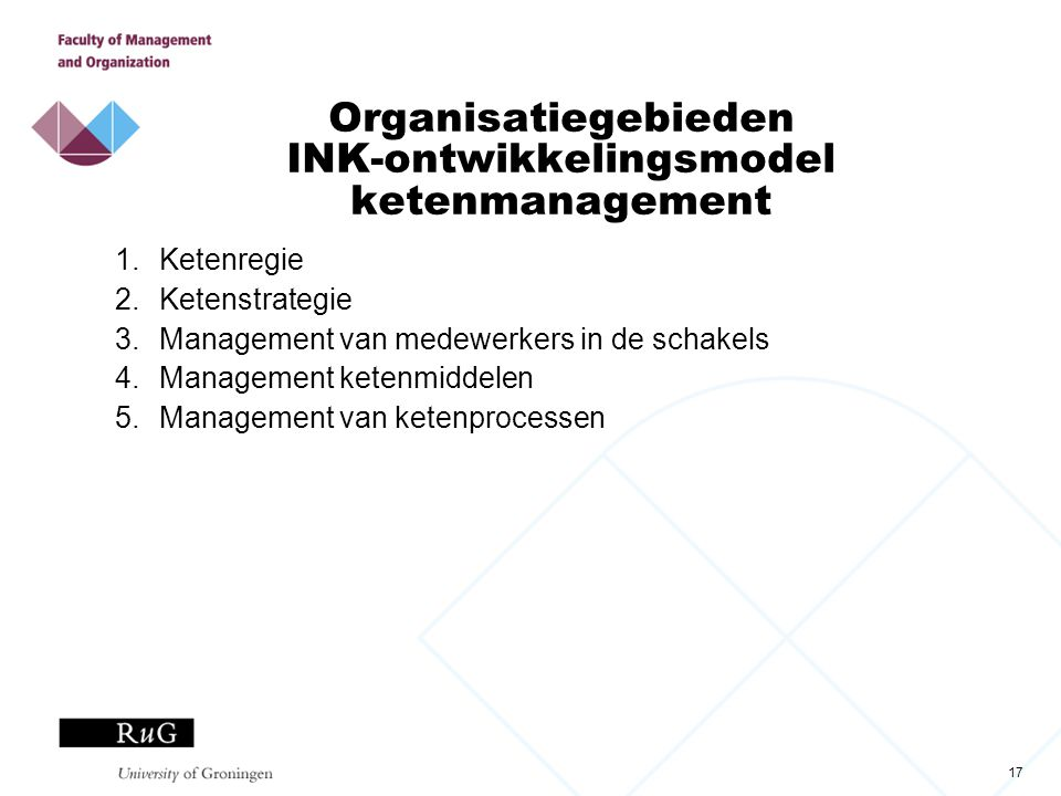 Organisatiegebieden INK-ontwikkelingsmodel ketenmanagement