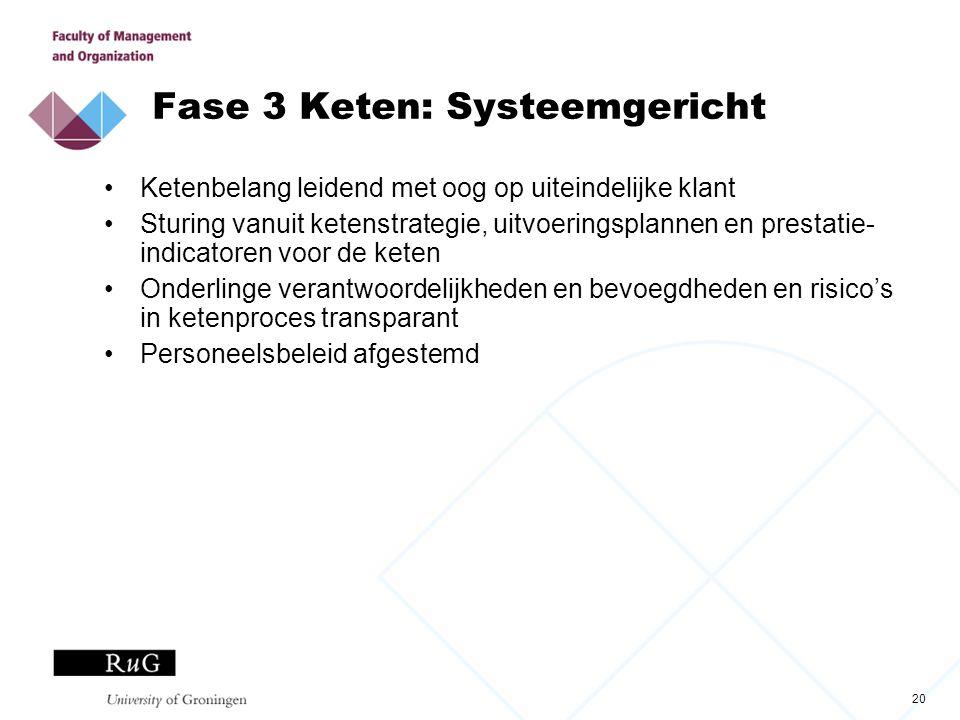 Fase 3 Keten: Systeemgericht