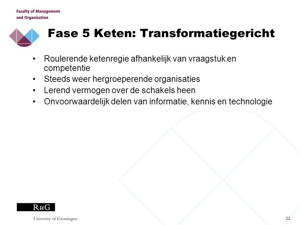 Fase 5 Keten: Transformatiegericht