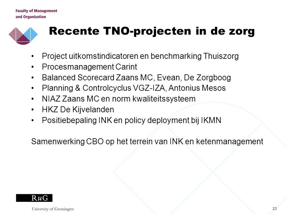 Recente TNO-projecten in de zorg