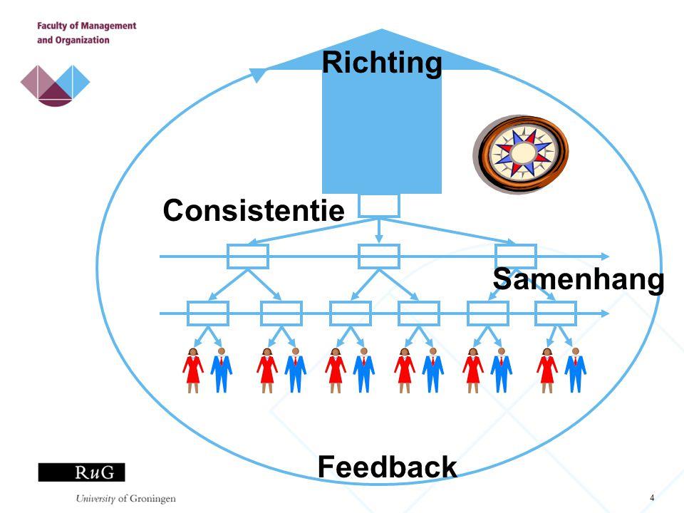 Richting Consistentie Samenhang Feedback