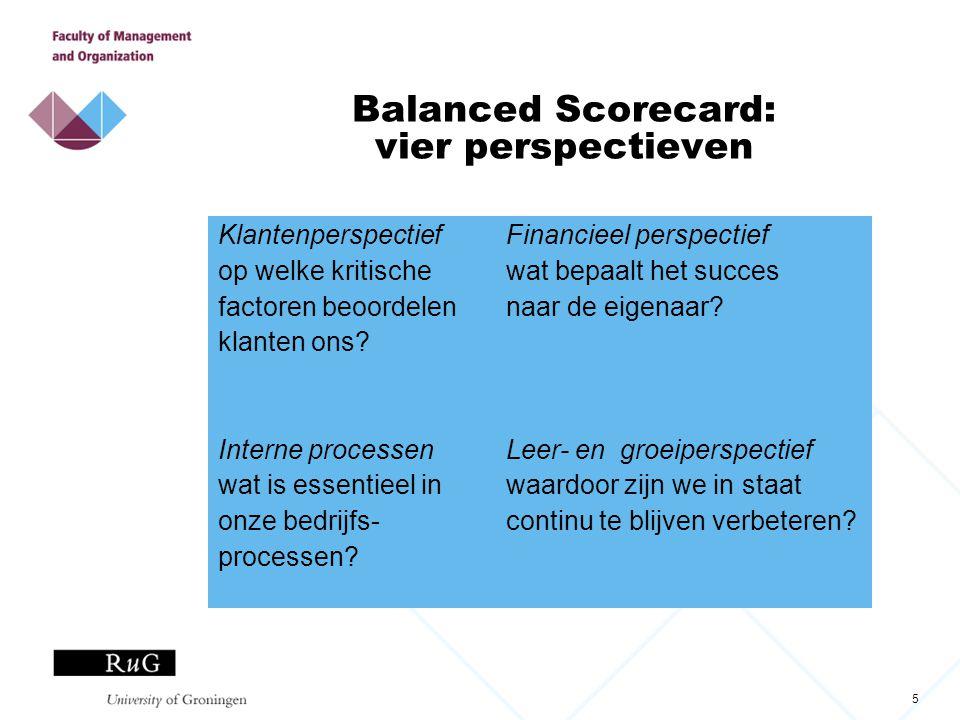 Balanced Scorecard: vier perspectieven