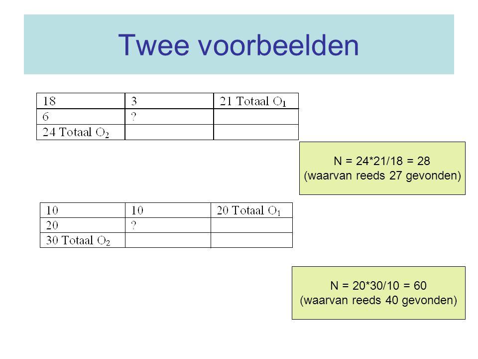 Twee voorbeelden N = 24*21/18 = 28 (waarvan reeds 27 gevonden)