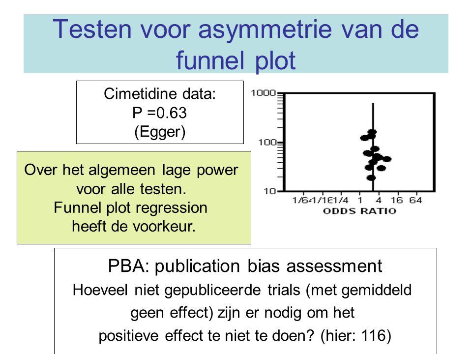 Testen voor asymmetrie van de funnel plot