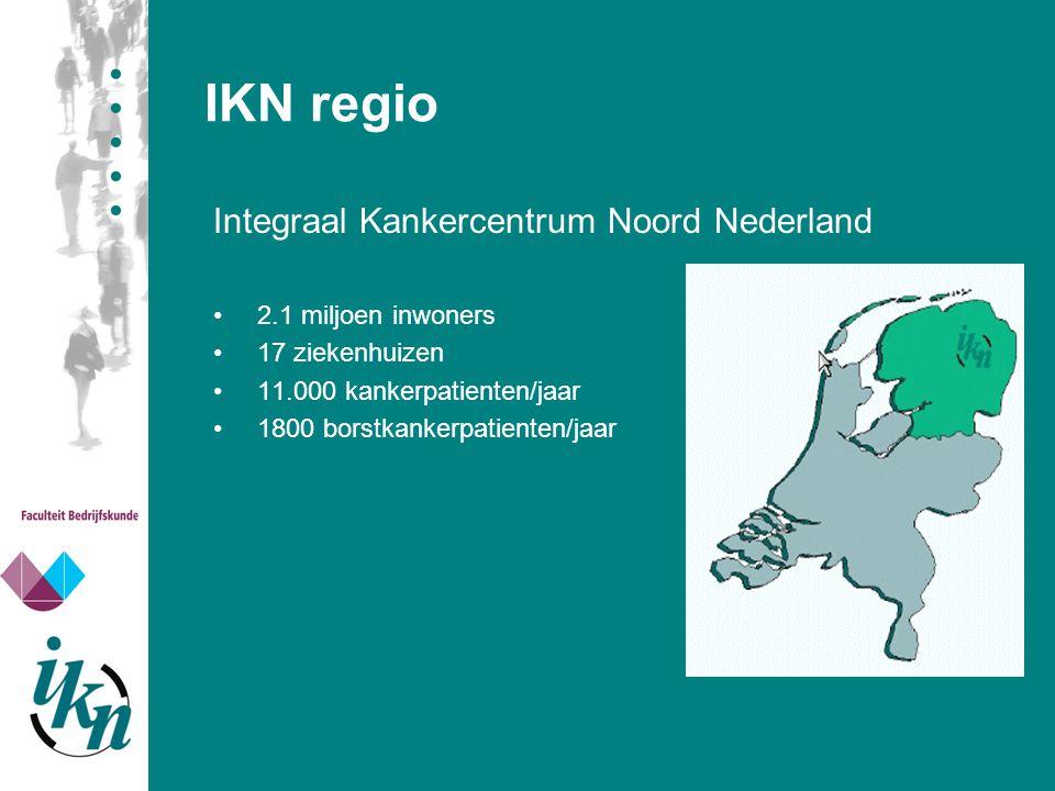 IKN regio Integraal Kankercentrum Noord Nederland 2.1 miljoen inwoners