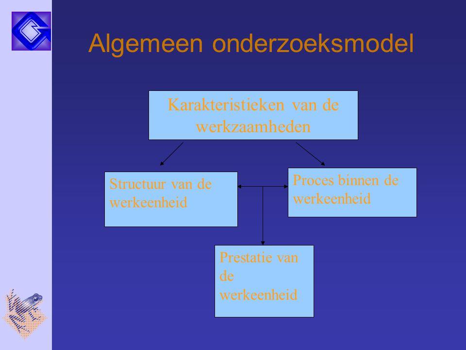 Algemeen onderzoeksmodel