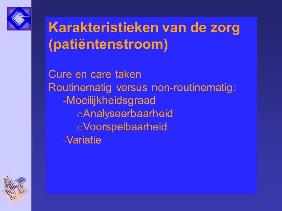 Karakteristieken van de zorg (patiëntenstroom)