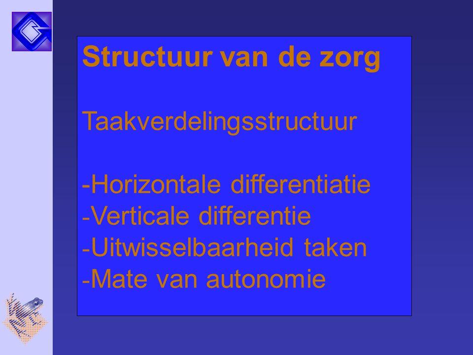 Structuur van de zorg Taakverdelingsstructuur