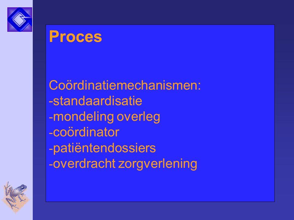Proces Coördinatiemechanismen: -standaardisatie mondeling overleg