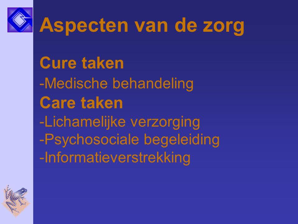 Aspecten van de zorg Cure taken Care taken Medische behandeling
