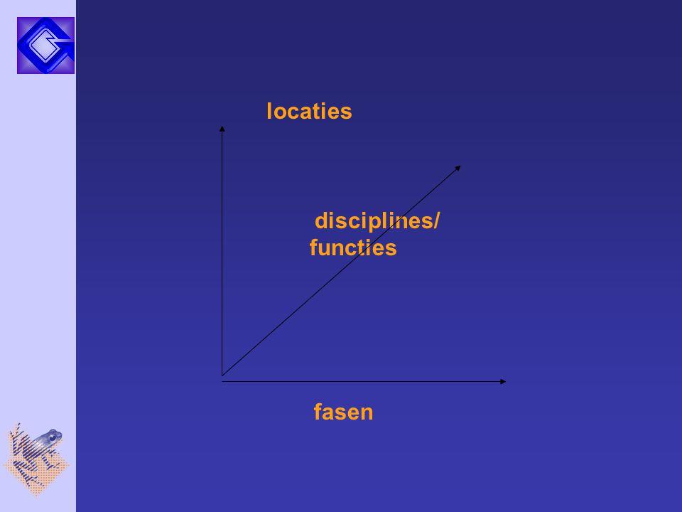 locaties disciplines/ functies fasen