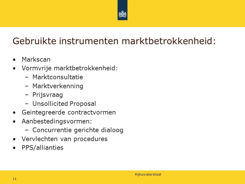 Gebruikte instrumenten marktbetrokkenheid: