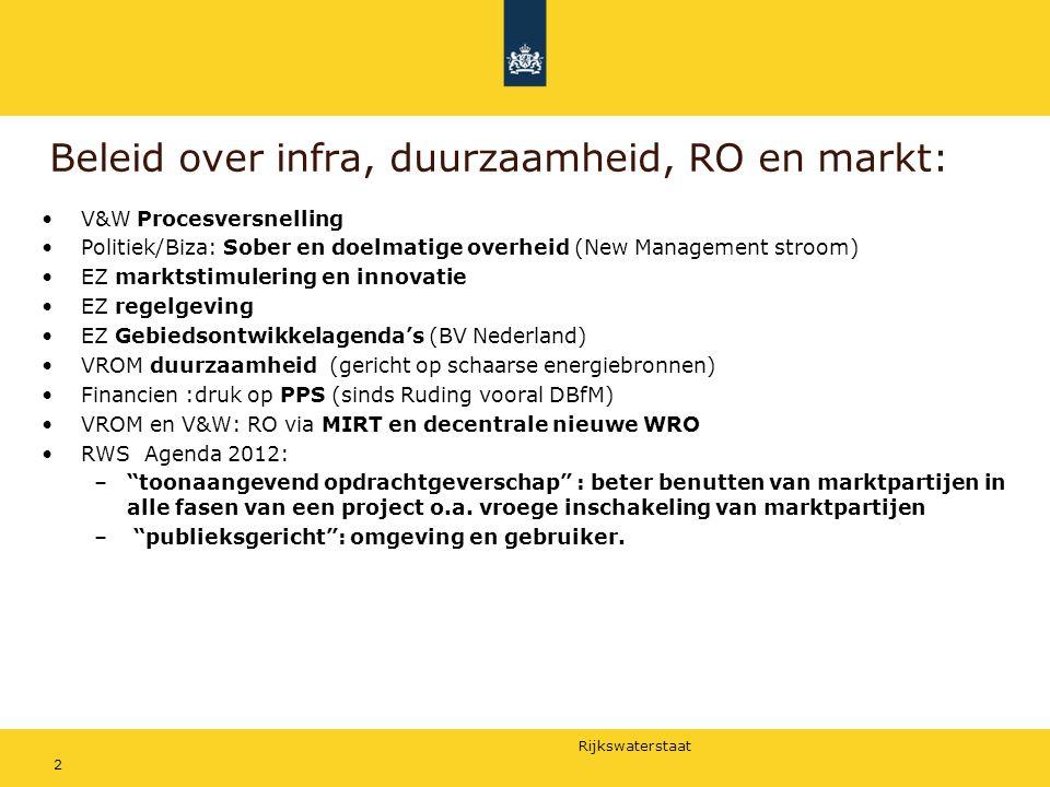 Beleid over infra, duurzaamheid, RO en markt: