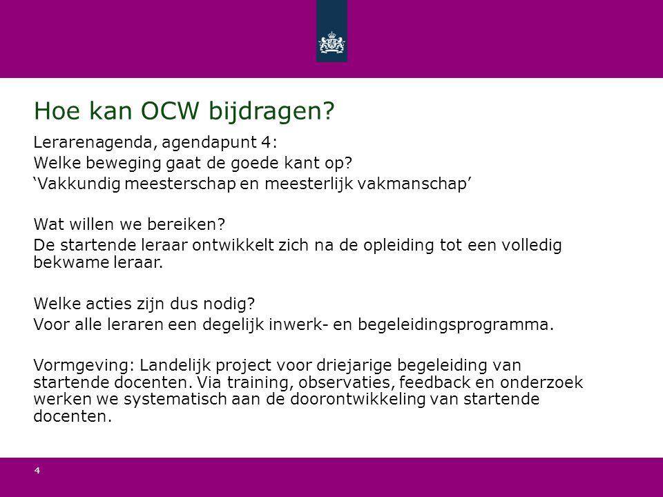Hoe kan OCW bijdragen