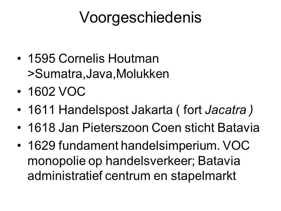Voorgeschiedenis 1595 Cornelis Houtman >Sumatra,Java,Molukken