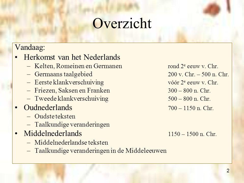 Overzicht Vandaag: Herkomst van het Nederlands