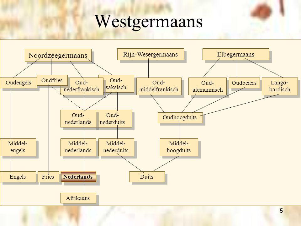 Westgermaans Noordzeegermaans Rijn-Wesergermaans Elbegermaans Oudfries