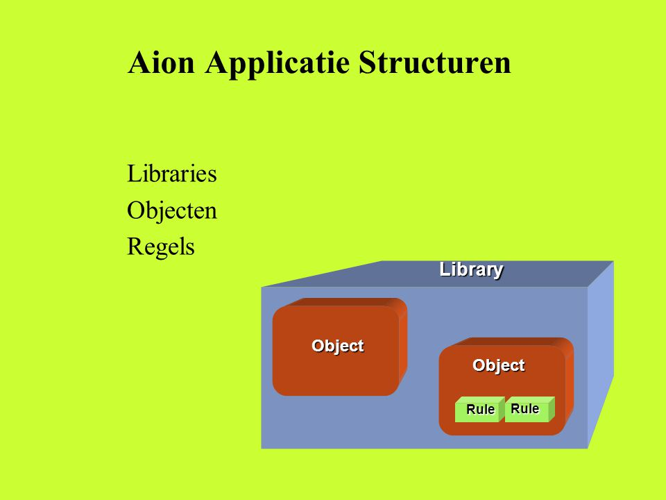 Aion Applicatie Structuren