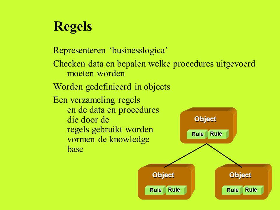 Regels Representeren 'businesslogica'