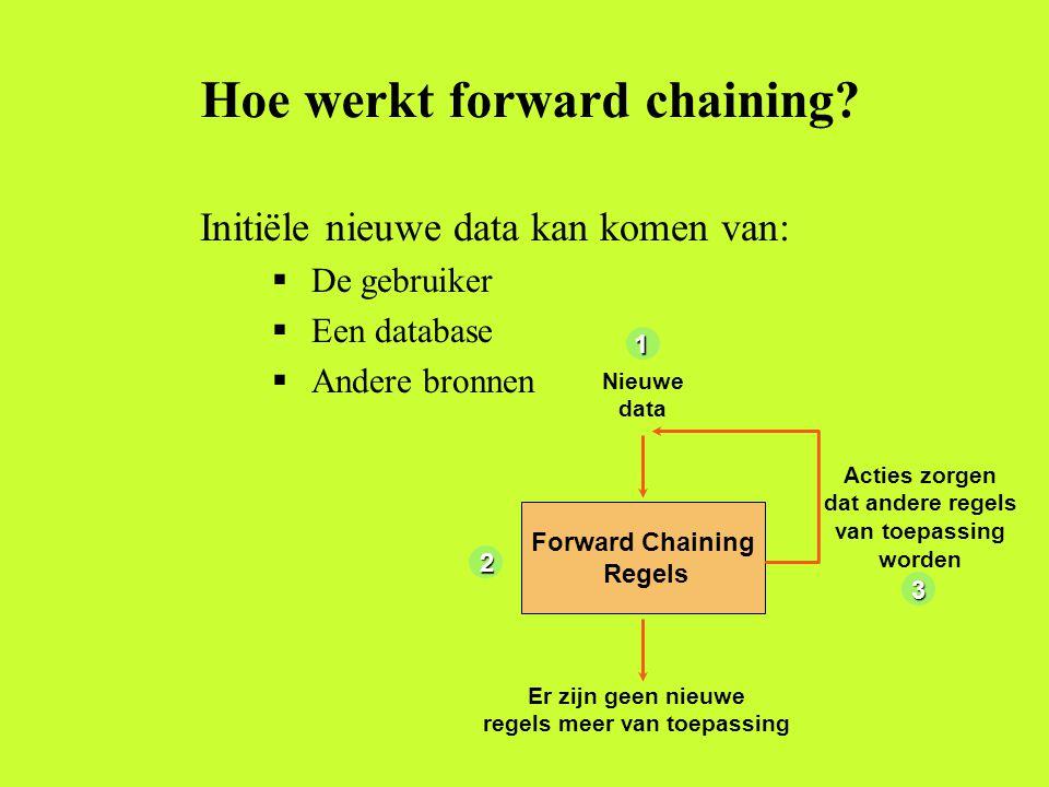 Hoe werkt forward chaining