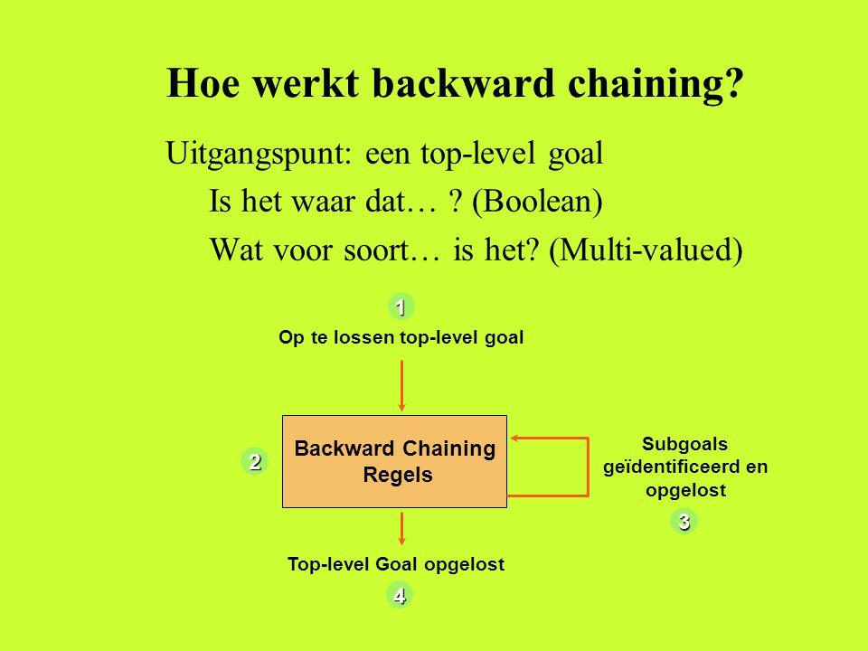Hoe werkt backward chaining