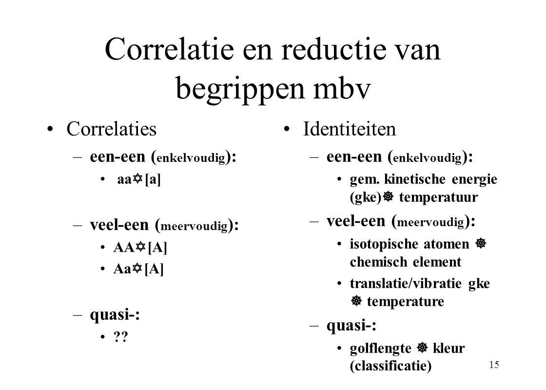 Correlatie en reductie van begrippen mbv