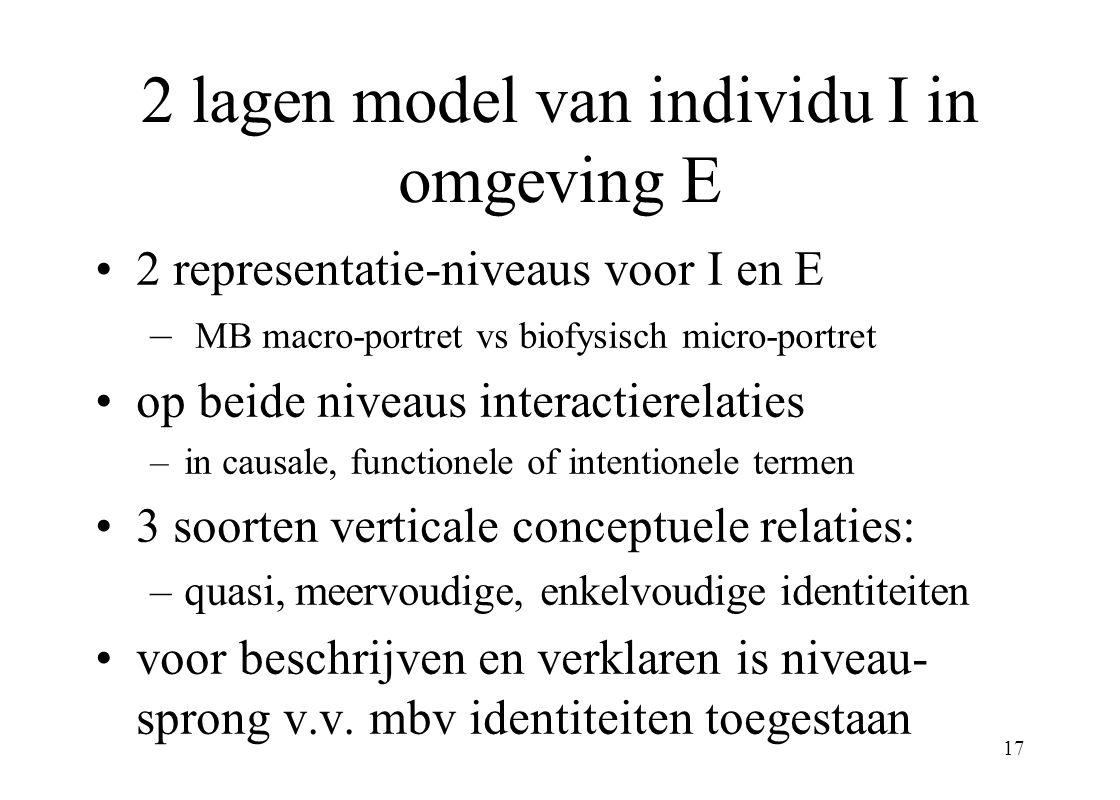 2 lagen model van individu I in omgeving E