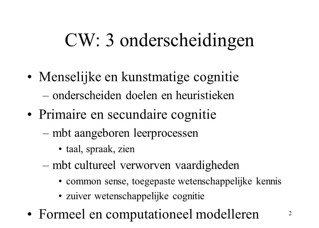 CW: 3 onderscheidingen Menselijke en kunstmatige cognitie