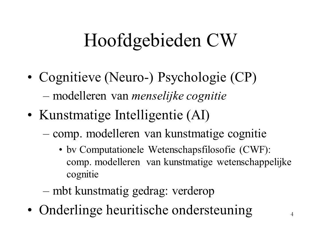 Hoofdgebieden CW Cognitieve (Neuro-) Psychologie (CP)