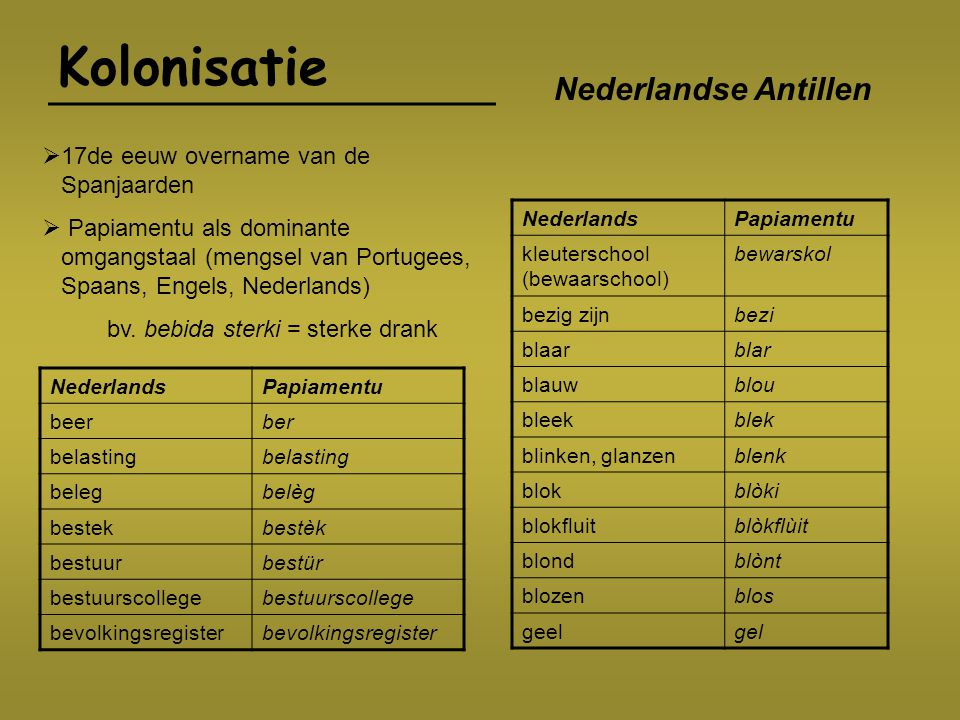 Kolonisatie Nederlandse Antillen 17de eeuw overname van de Spanjaarden
