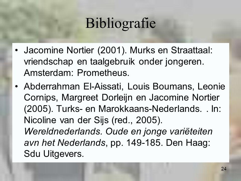 Bibliografie Jacomine Nortier (2001). Murks en Straattaal: vriendschap en taalgebruik onder jongeren. Amsterdam: Prometheus.
