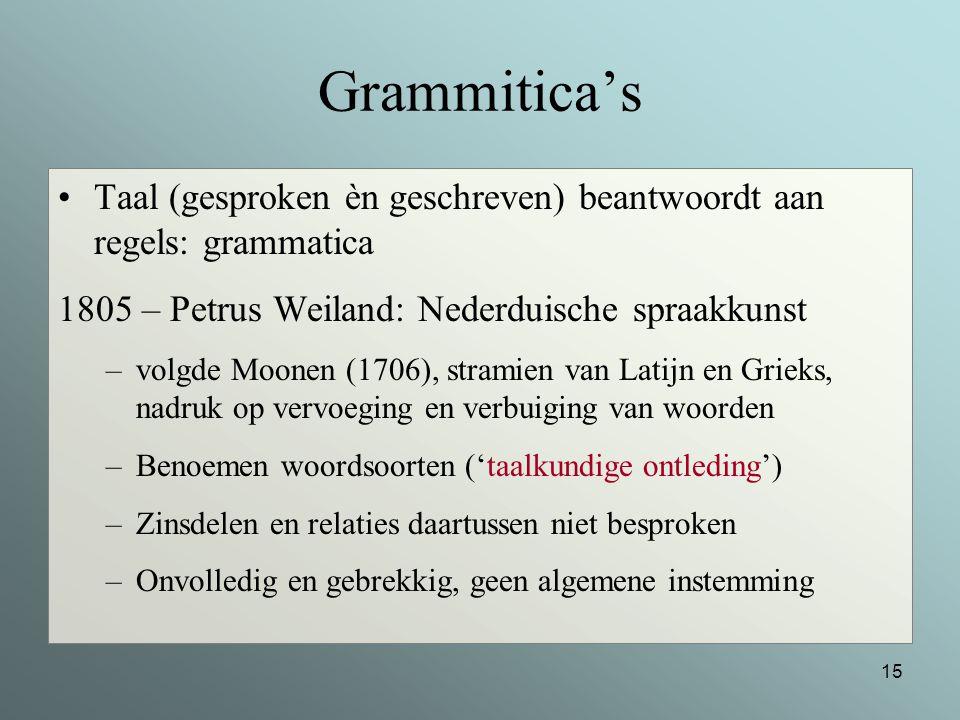 Grammitica's Taal (gesproken èn geschreven) beantwoordt aan regels: grammatica. 1805 – Petrus Weiland: Nederduische spraakkunst.