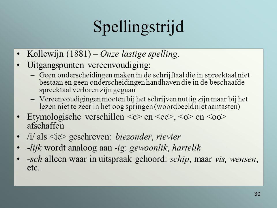 Spellingstrijd Kollewijn (1881) – Onze lastige spelling.