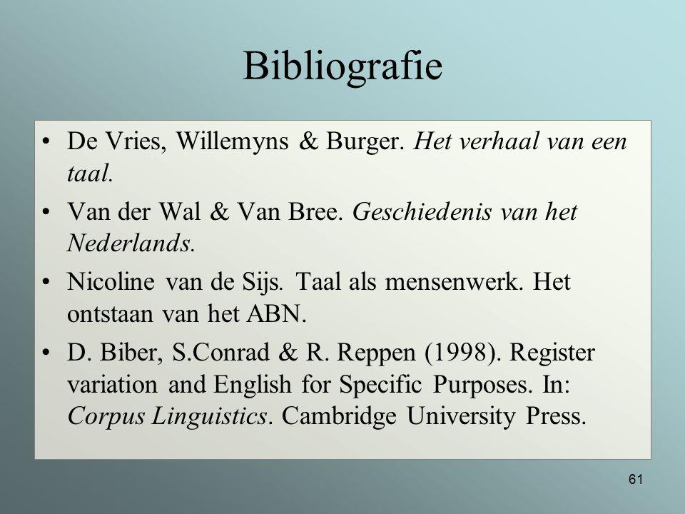 Bibliografie De Vries, Willemyns & Burger. Het verhaal van een taal.