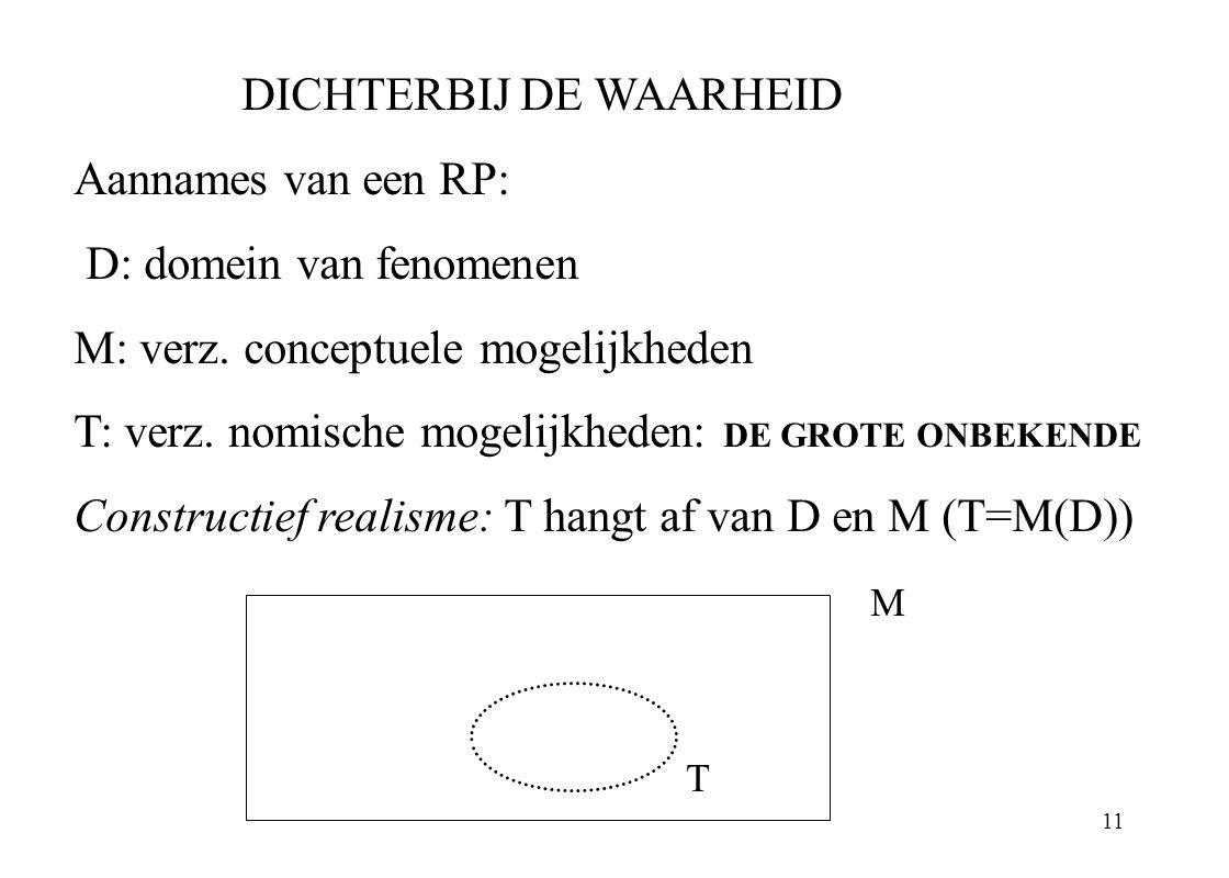 DICHTERBIJ DE WAARHEID Aannames van een RP: D: domein van fenomenen