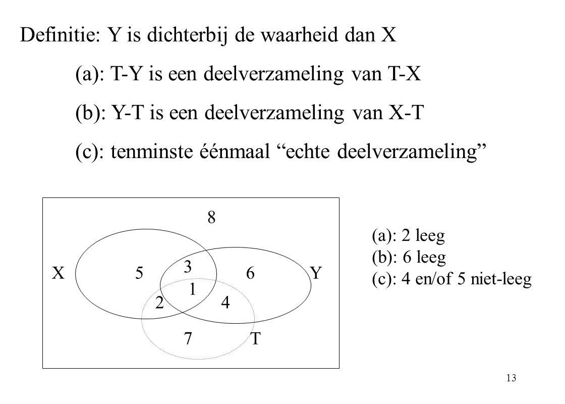 Definitie: Y is dichterbij de waarheid dan X