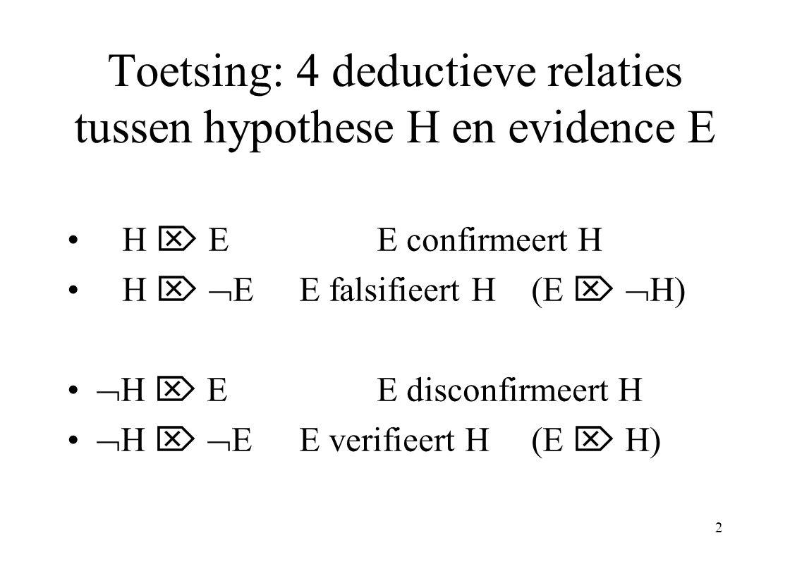 Toetsing: 4 deductieve relaties tussen hypothese H en evidence E