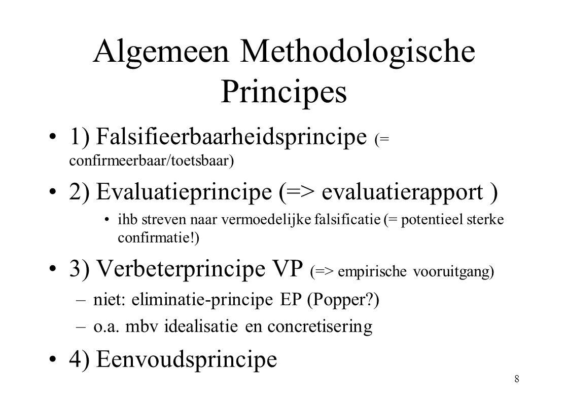 Algemeen Methodologische Principes