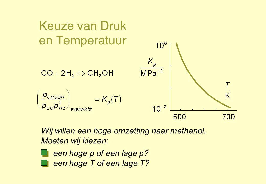 Keuze van Druk en Temperatuur