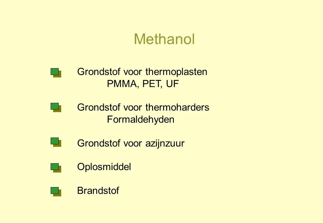 Methanol Grondstof voor thermoplasten PMMA, PET, UF